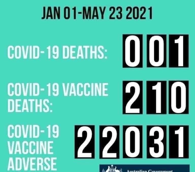 ¿Son seguras y eficaces las vacunas Covid? Veamos lo que sucede en Israel, Australia, Corea o Reino Unido